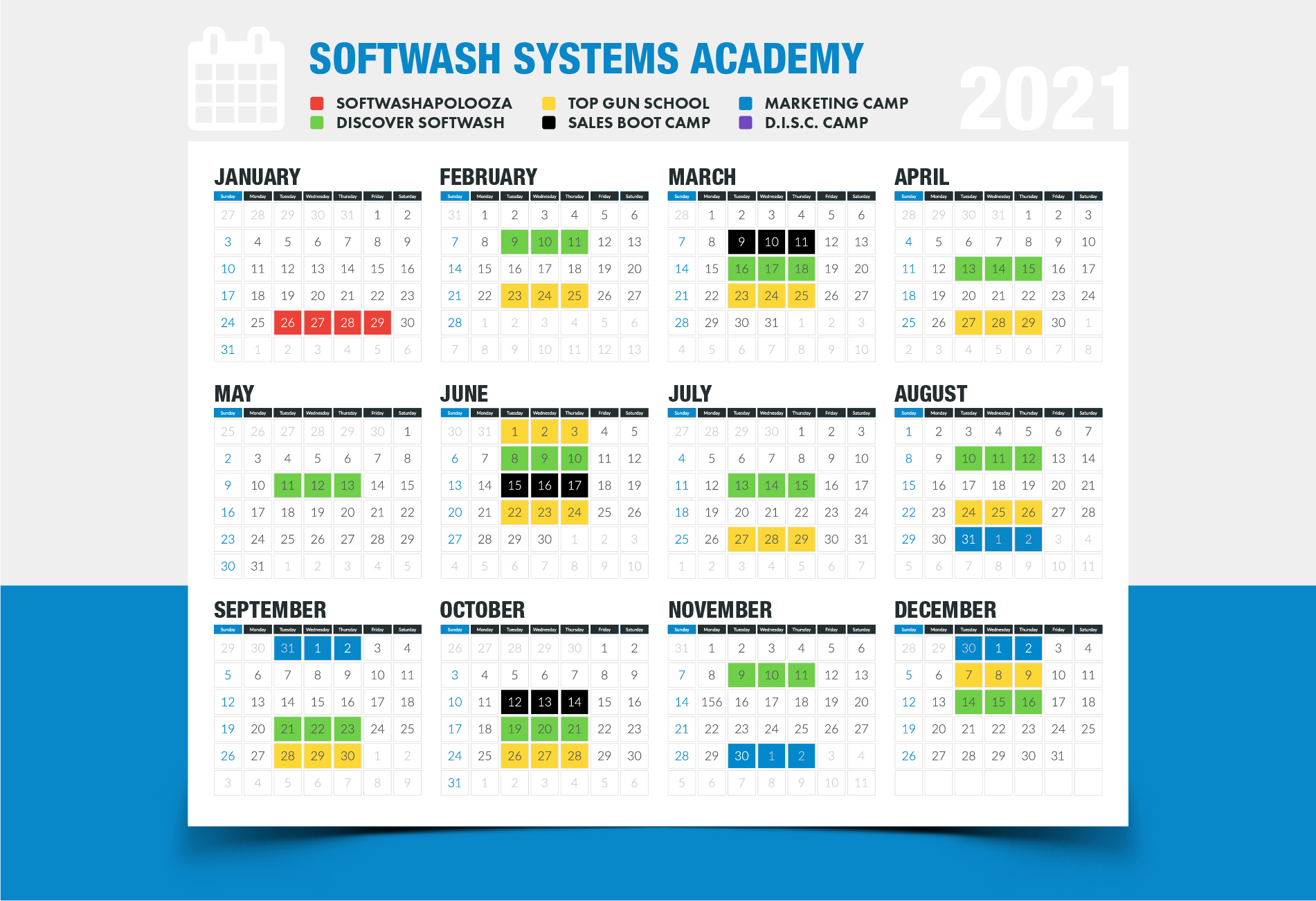 SoftWash Systems Academy
